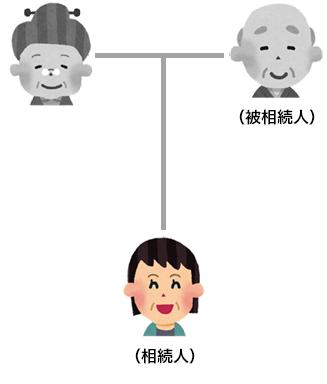 souzoku_img